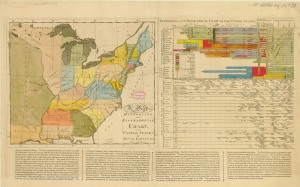 A Map Historical and Biographical Chart of the United States 1811