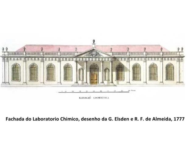 Universidad Coimbra fachada Laboratorio Quimico